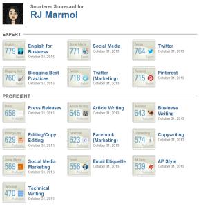 RJ Marmol Smarterer Scorecard